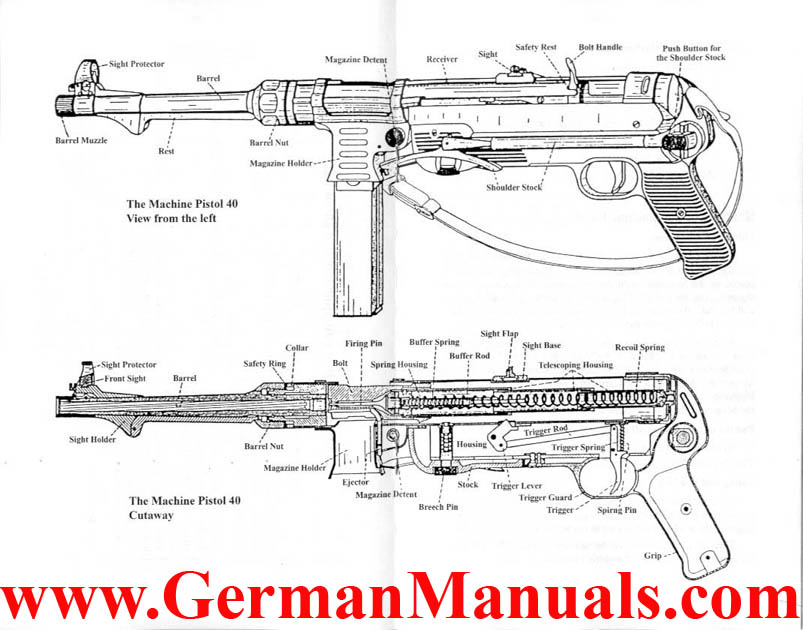 mp 40 parts - Page 2 - Wehrmacht-Awards com Militaria Forums